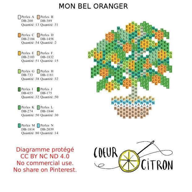 diagramme oranger.jpg
