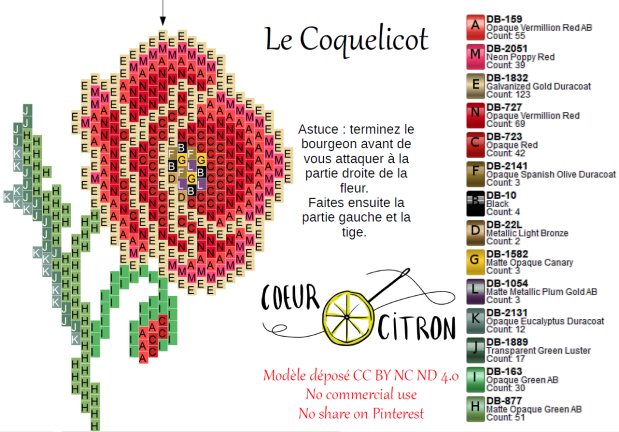 diagramme coquelicot.PNG