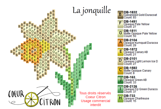 diagramme jonquille.PNG