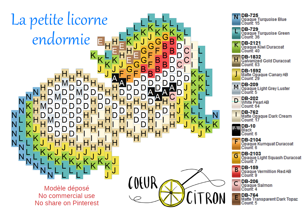 licorne diagramme.PNG