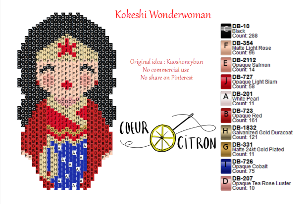 wonderwoman diagramme.PNG