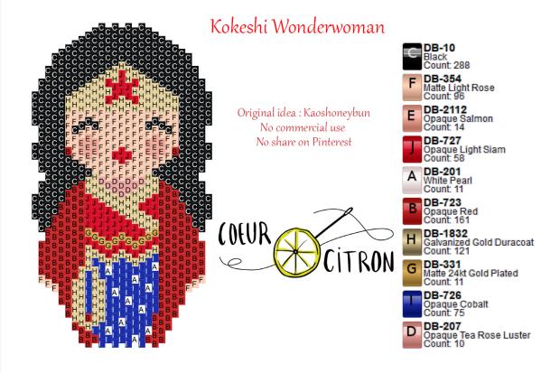 wonderwoman diagramme.PNG